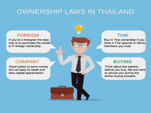 property-ownership-laws-in-thailand